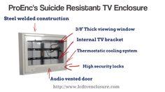 suicide resistant tv enclosures, suicide resistant tv enclosure, mental health tv protection, hospital tv enclosure