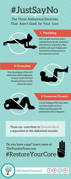 If you think you may have a then you need to avoid these exercises which will make the problem worse. Not sure if you have a diastasis? Learn more on our website! 30 Day Ab Workout, Ab Workout With Weights, Abs Workout Routines, Healing Diastasis Recti, Diastasis Recti Exercises, Abdominal Exercises, Ab Exercises, Body After Baby, Baby Body
