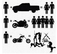 Men, Trucks, Motorcycles, and Women