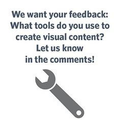 We want to hear from you. What tools do you use to create visual content? There's lots of great apps like Instagram, and also PicStitch, Word Swag and Over. And there's Photoshop, Canva and PicMonkey for desktop. What do you use the most?