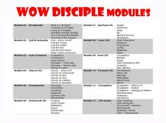 I have created a poll to select the sermon topics for August 12 & 19 as well as WOWDisciple Seminar August 25...  I am also planning on asking the congregation. Please do participate and help me out in this new way! Thanks!  http://davegroberts.wordpress.com/2012/08/06/wow-disciple-poll/