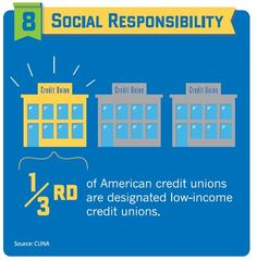 Credit Unions strive for social justice. The #CUdifference is authentic. #ICUday