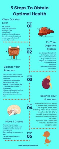 5 Steps to Obtain Optimal Health Doctor Jannine Krause Digestive Health Natural Health Wellness Fatty Liver Diet, Healthy Liver, Healthy Aging, Fatty Liver Symptoms, Liver Cleanse, Liver Detox, Digestive Cleanse, Liver Digestive System, Cleanse Diet