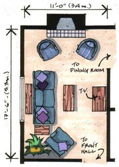 Narrow Living Room Layout