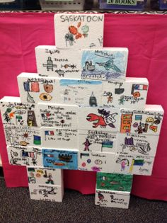 Alberta Social Studies Grade 2 Culture and Traditions. Created by Janet Smith… Social Studies Communities, Social Studies Curriculum, Social Studies Classroom, Social Studies Activities, Teaching Social Studies, Grade 2 Science, Social Science, Grade 1 Art, Grade 3