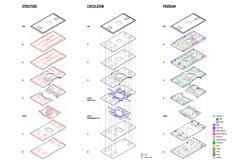 Galería de Finaliza la obra gruesa de la nueva biblioteca diseñada por MVRDV en Tianjin - 15