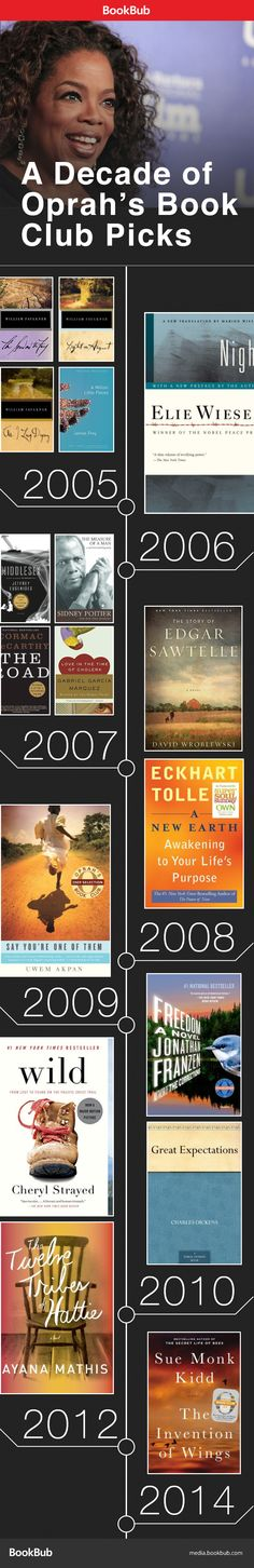 Books Worth Reading -- as suggested by Oprah herself!