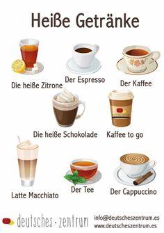 Getränke Deutsch Wortschatz Grammatik German DAF Vocabulario Alemán