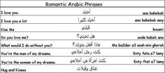 Romantic Arabic Phrases - Learn Arabic