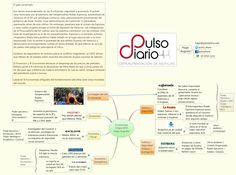 8 columnas 4/ago/2015 Hugo Augusto - Hugo_Augusto - XMind: The Most Professional Mind Mapping Software