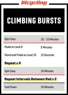 Riding indoors doesn't have to be dull—and it can put you on the fast track to fitness. Here are three spin workouts to help you gain speed and strength on the bike. Cycling Tips, Cycling Workout, Road Cycling, Road Bike, Easy Daily Workouts, Class Routine, Indoor Trainer, Spin Bike Workouts, Chest Workouts