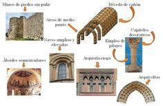 Medieval, Pergola, Outdoor Structures, Architecture, Design, Google, Roman Architecture, Ancient Rome, Stone Walls