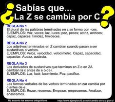 When Z changes to C in Spanish: reglas ortográficas, la Z cambia a C