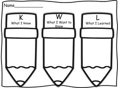KWL Chart. Creating a class KWL chart that will start on