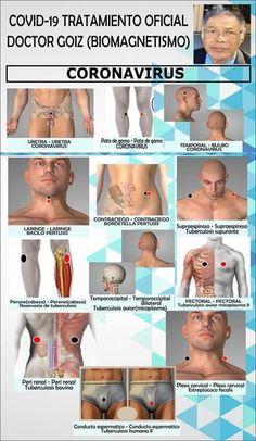 Massage Pressure Points, Magnet Therapy, Accupuncture, Reflexology Massage, Yoga Mantras, Reiki Meditation, Acupressure Points, Face Massage, Ayurveda