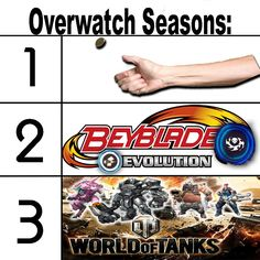 Overwatch Seasons summed up