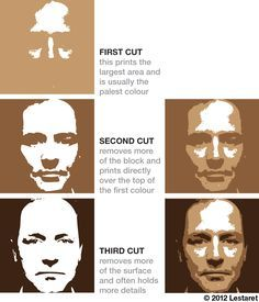 Reductive three print process