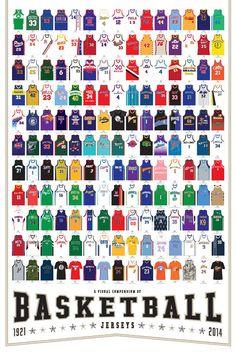 Las 165 mejores camisetas de la historia del baloncesto profesional