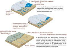 Estrias Glaciais de Witmarsum - Serviço Geológico do Paraná - Mineropar
