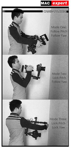 Operating Came TV. The three modes