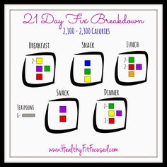 21 Day Fix Meal Breakdown, 21 Day Fix Cheat Sheet, 21 Day Fix Made Easy, 2100-2300 calories,  More at: www.HealthyFitFocused.com