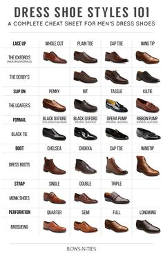 The Ultimate Men's Dress Shoe Guide   | http://Bows-N-Ties.com
