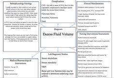 Diabetes Mellitus Pathophysiology Concept Map Nursing Info