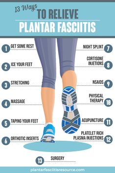 There are several ways to get rid of plantar fasciitis. With patience, the a goo. There are several ways to get rid of plantar fasciitis. With patience, the a good physician and the right pro Plantar Fasciitis Surgery, Plantar Fasciitis Stretches, Plantar Fasciitis Night Splint, Plantar Fasciitis Exercises, Plantar Fasciitis Treatment, Plantar Fasciitis Shoes, Running With Plantar Fasciitis, Ankle Pain, Heel Pain