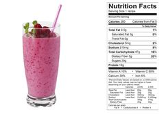 Fruit Smoothie (NCAA Compliant) made with BiPro Whey Protein Isolate. Your Whey to a Healthier You