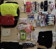 How do girls pack for Adventure motorcycle travel? A packing list by a female doctor traveling the world by motorcycle---