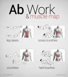 Ab workout. Totally works for women too though! us girls need nice toned muscles too!