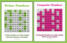 Classroom Freebies: Prime and Composite Numbers Freebie
