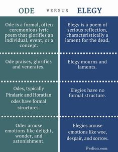 What is the Difference Between Ode and Elegy? Ode is a lyric poem that praises, glorifies and venerates whereas Elegy is a poem that mourns and laments. English Writing Skills, Writing Advice, Writing Resources, English Lessons, Teaching English, Writing Prompts, Teaching Literature, Teaching Reading, English Literature