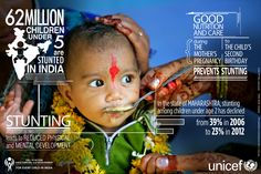 Stunting - Child Survival & Development for every child in India