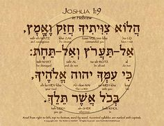 Joshua 1:9 in Hebrw Poster