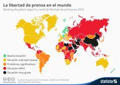 Hola: Una infografía sobre La libertad de prensa en el Mundo. Un saludo Más estadísticas en Statista