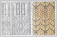 Вязание спицами  УЗОРЫ  Записи в рубрике Вязание спицами