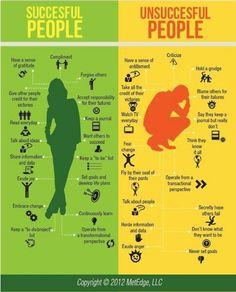 Motivate- successful people compliment! Unsuccessful people criticize!