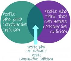 Click to learn three ways you can handle #criticism without letting the conversation turn ugly.   http://transformingmonday.com/2013/11/3-ways-handle-criticism/   #motivation #inspiration #communication #quotes