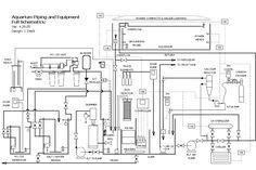 level 2 data flow diagram example