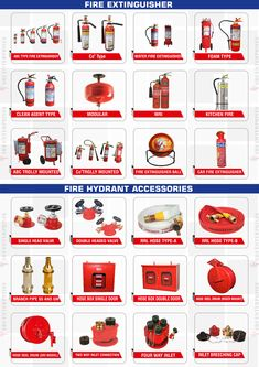Fire Safety Training, Fire Safety Tips, Fire Hydrant System, Fire Extinguisher Cabinets, Fire Protection System, Fire Sprinkler System, Refrigeration And Air Conditioning, Fire Suppression System, Fire Alarm System
