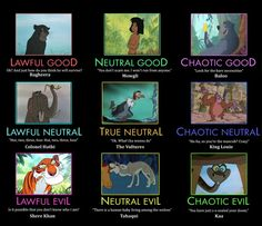 Jungle Book Alignment Chart