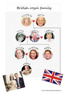 civilisation - la famille royale