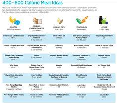400-600 Calorie Meal Ideas