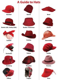 A Guide To Hats