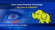 Let's Learn What is #HADOOP ?? Attend  Live Demo Class From EasyLearning Guru   Enroll now :http://goo.gl/t3Ipj7
