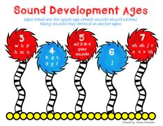 FREE!!! Sound Development Age chart for Speech Therapy - A quick reference for Articulation concerns. Also available in black and white.