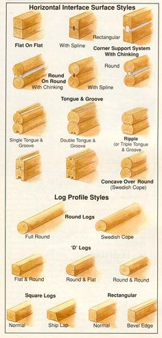 how to build log cabins