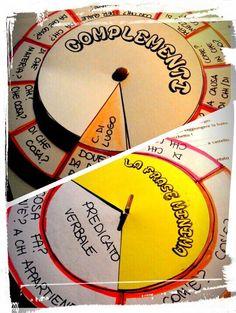 Analisi logica veloce con la ruota dei complementi. Strumento per l'apprendimento e per il consolidamento delle parti della frase.