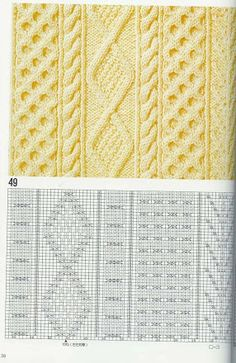 アルバム アーカイブ Knit Crochet, Knitting Patterns, Projects To Try, Album, Women's Socks, Yandex Disk, Orchids, Mary, Bedspreads